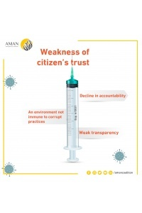 """AMAN calls for a commission of inquiry into the deal struck with the """"Israeli side"""" to procure COVID-19 vaccines"""