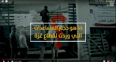 Humanitarian Aid in Gaza Strip