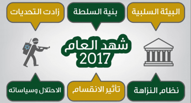Video about the results of the Integrity and combating corruption report of 2017