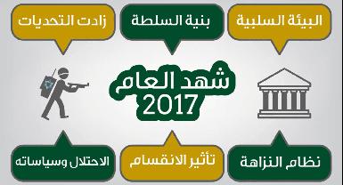 فيديو عن نتائج تقرير واقع النزاهة ومكافحة الفساد 2017